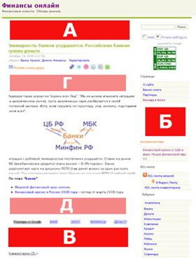 Схема расположения рекламных блоков на сайте Финансы онлайн. Реклама в блоге