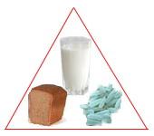 Агфляция и рост цен на продукты питания: молоко, хлеб, рис