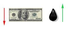 Доллар и нефть - новые рекорды