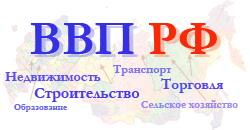 ВВП РФ в первом квартале 2008 года: составляющие роста