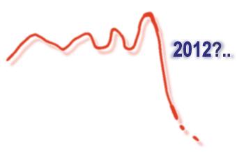 Мировой финансовый кризис в 2012-м году?..