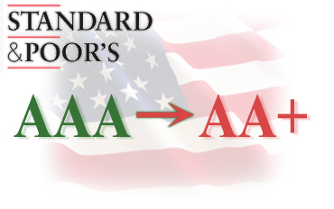 Рейтинговое агентство Standard & Poor's понизило кредитный рейтинг США с ААА до АА+, прогноз негативный